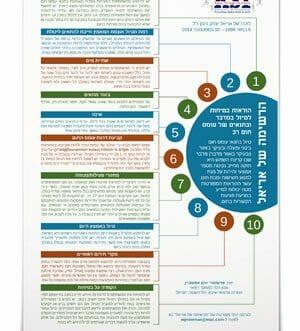 Checklist - Hebrew